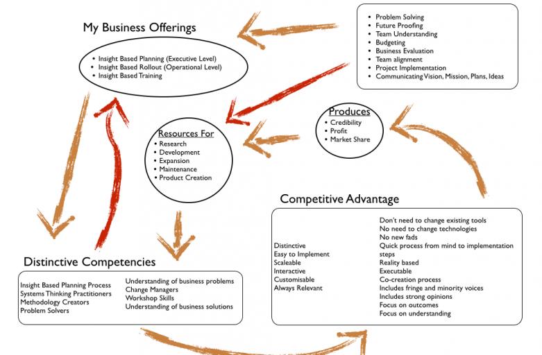 Business_Idea.001